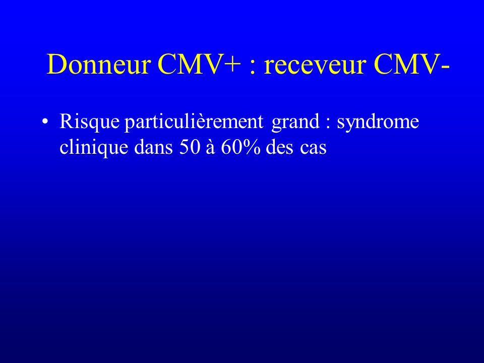 Donneur CMV+ : receveur CMV-