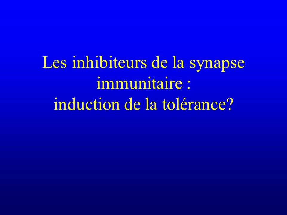 Les inhibiteurs de la synapse immunitaire : induction de la tolérance