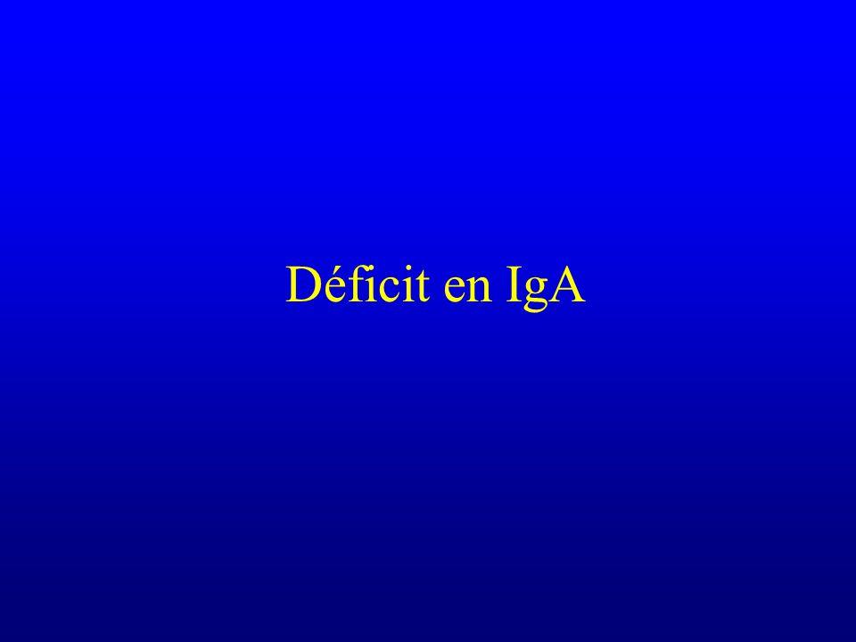Déficit en IgA