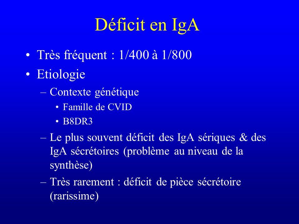 Déficit en IgA Très fréquent : 1/400 à 1/800 Etiologie