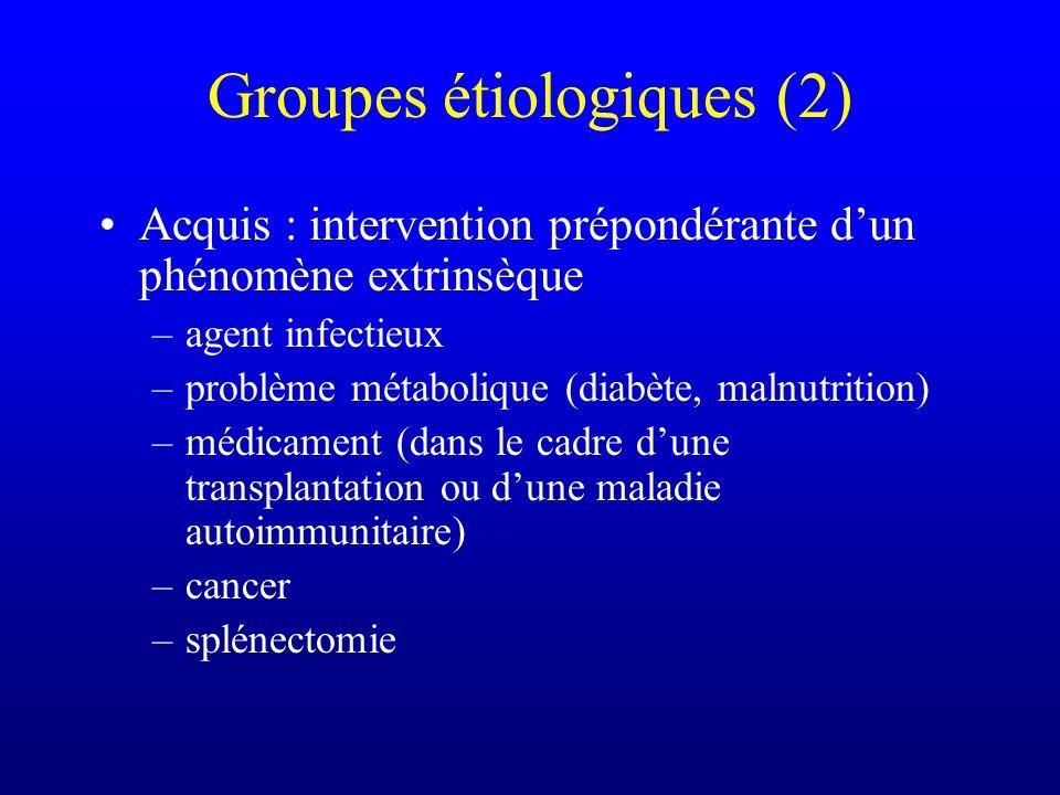 Groupes étiologiques (2)