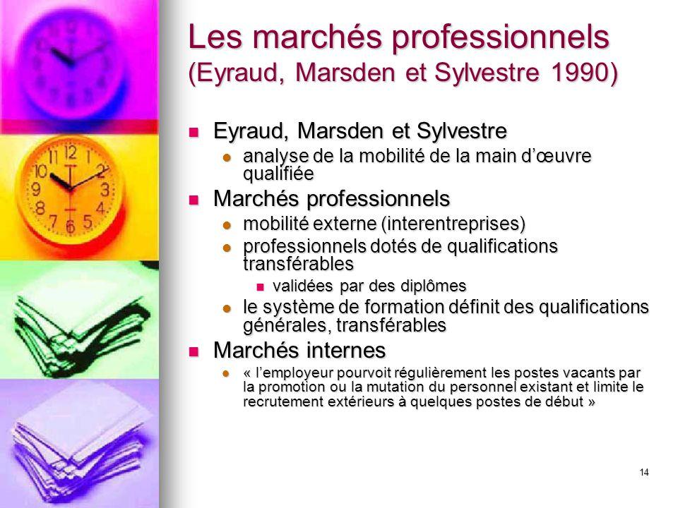 Les marchés professionnels (Eyraud, Marsden et Sylvestre 1990)