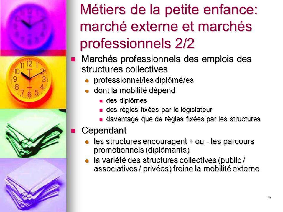 Métiers de la petite enfance: marché externe et marchés professionnels 2/2