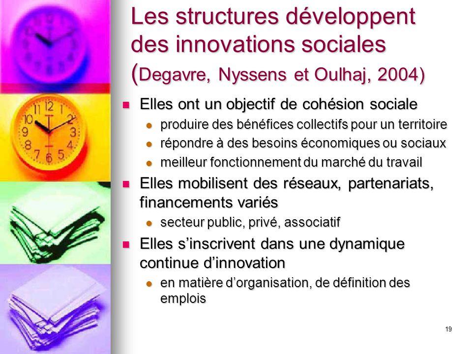 Les structures développent des innovations sociales (Degavre, Nyssens et Oulhaj, 2004)