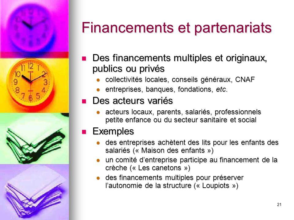Financements et partenariats