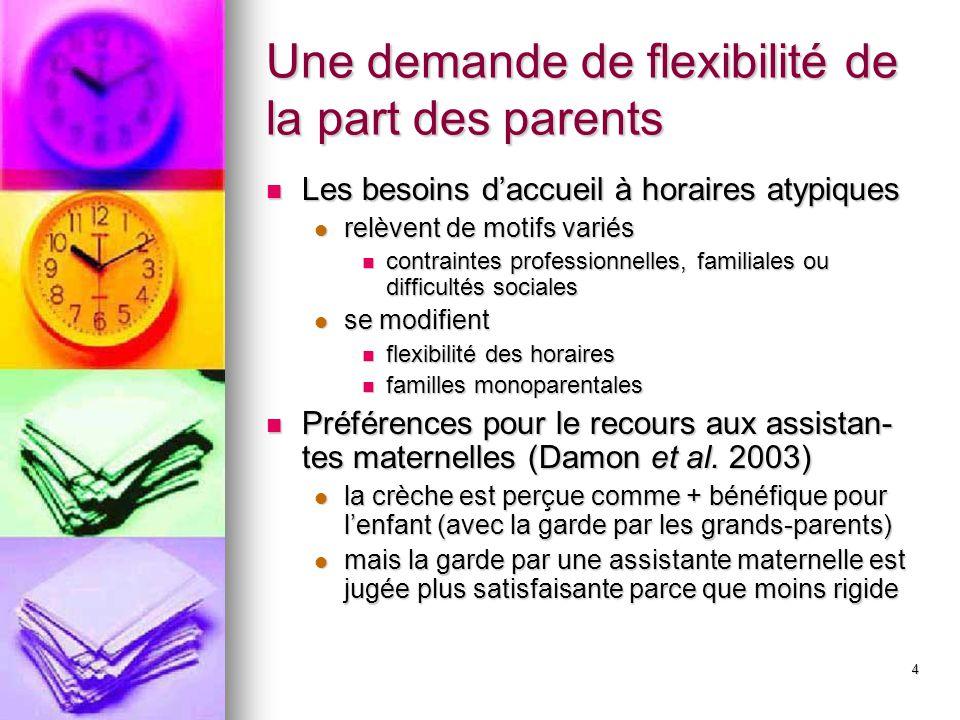 Une demande de flexibilité de la part des parents