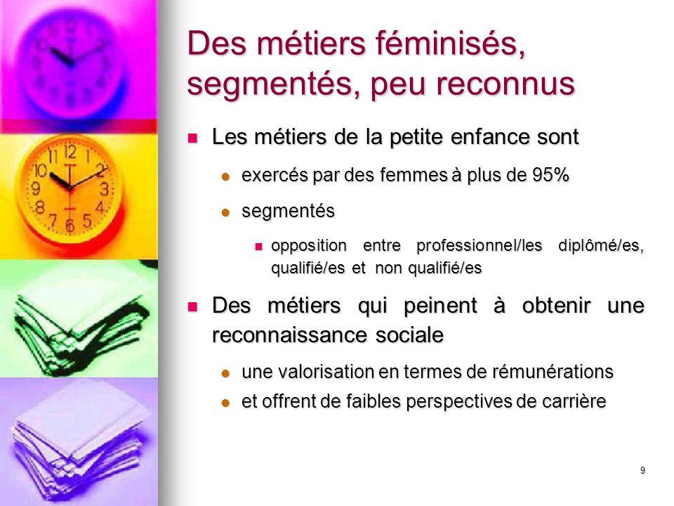 Des métiers féminisés, segmentés, peu reconnus