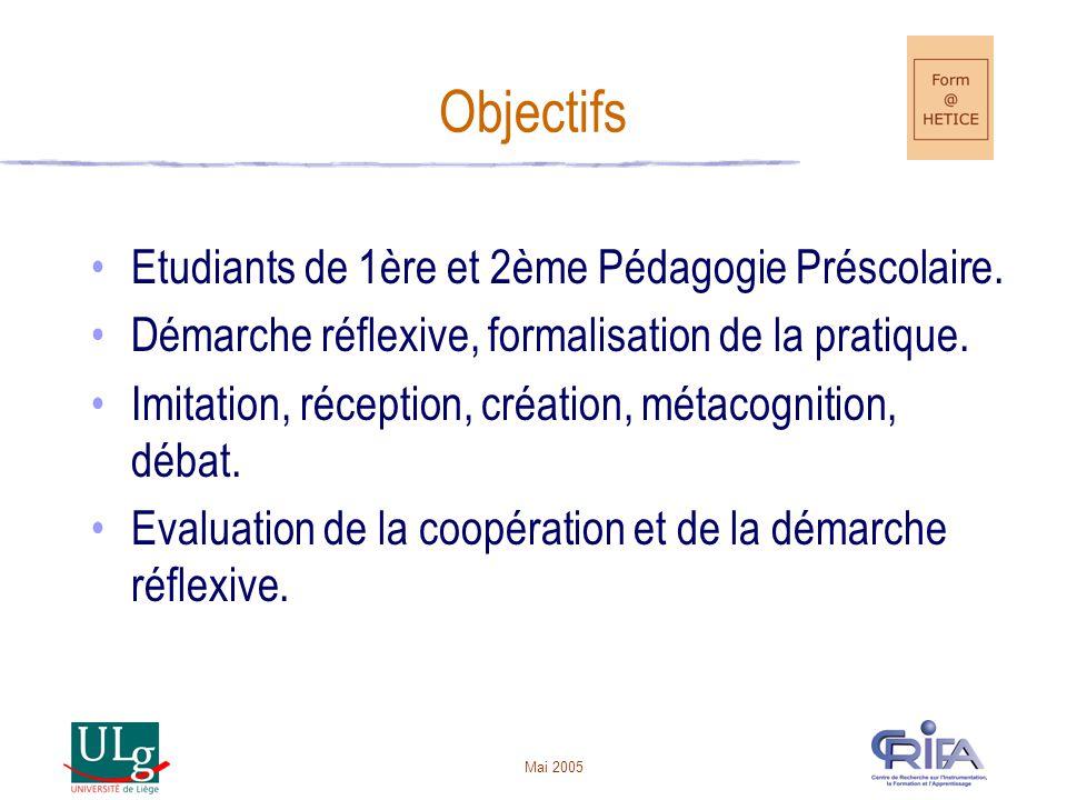 Objectifs Etudiants de 1ère et 2ème Pédagogie Préscolaire.