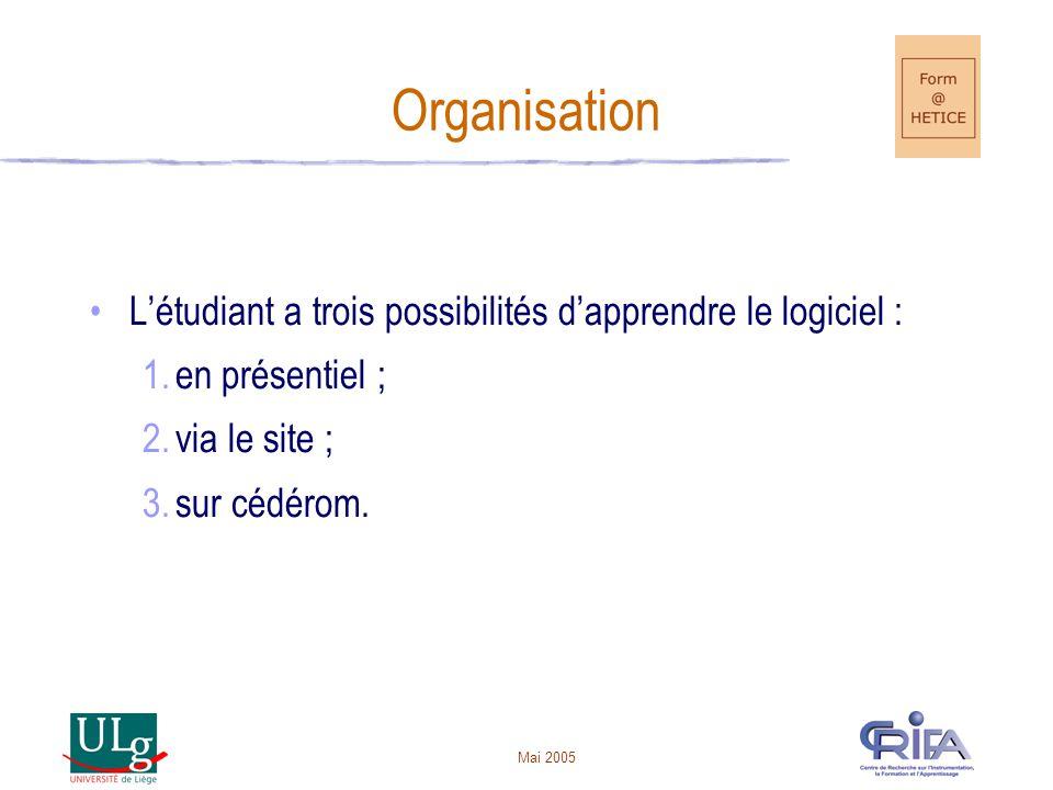 Organisation L'étudiant a trois possibilités d'apprendre le logiciel :