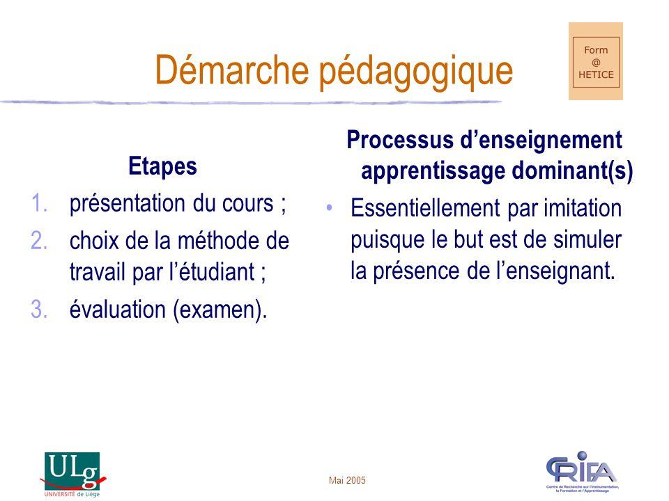 Processus d'enseignement apprentissage dominant(s)