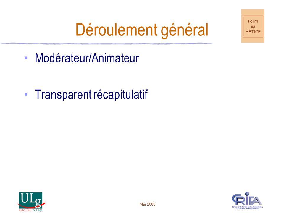 Déroulement général Modérateur/Animateur Transparent récapitulatif