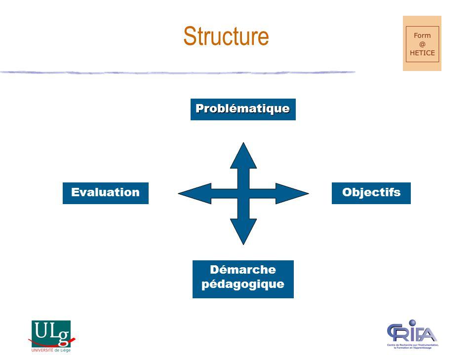 Structure Problématique Evaluation Objectifs Démarche pédagogique