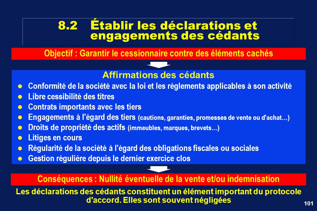 8.2 Établir les déclarations et engagements des cédants