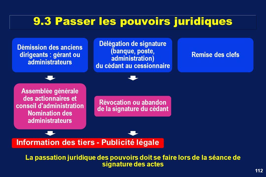 9.3 Passer les pouvoirs juridiques
