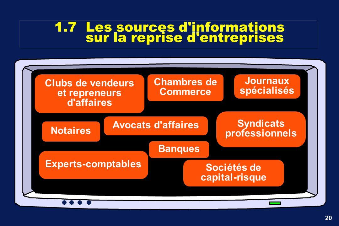 1.7 Les sources d informations sur la reprise d entreprises