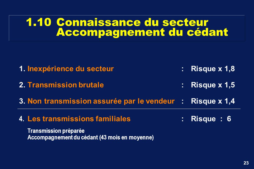 1.10 Connaissance du secteur Accompagnement du cédant