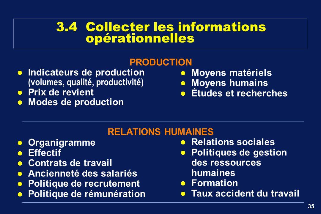 3.4 Collecter les informations opérationnelles