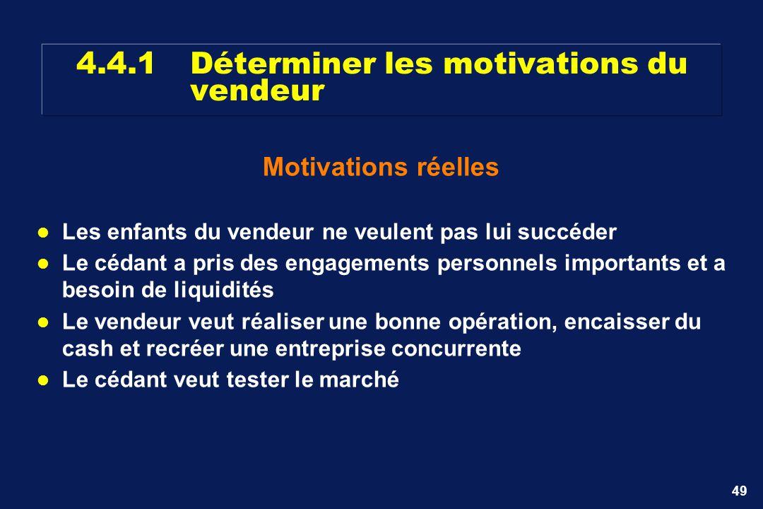 4.4.1 Déterminer les motivations du vendeur