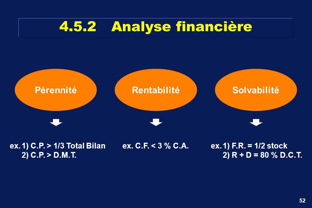 4.5.2 Analyse financière Pérennité Rentabilité Solvabilité