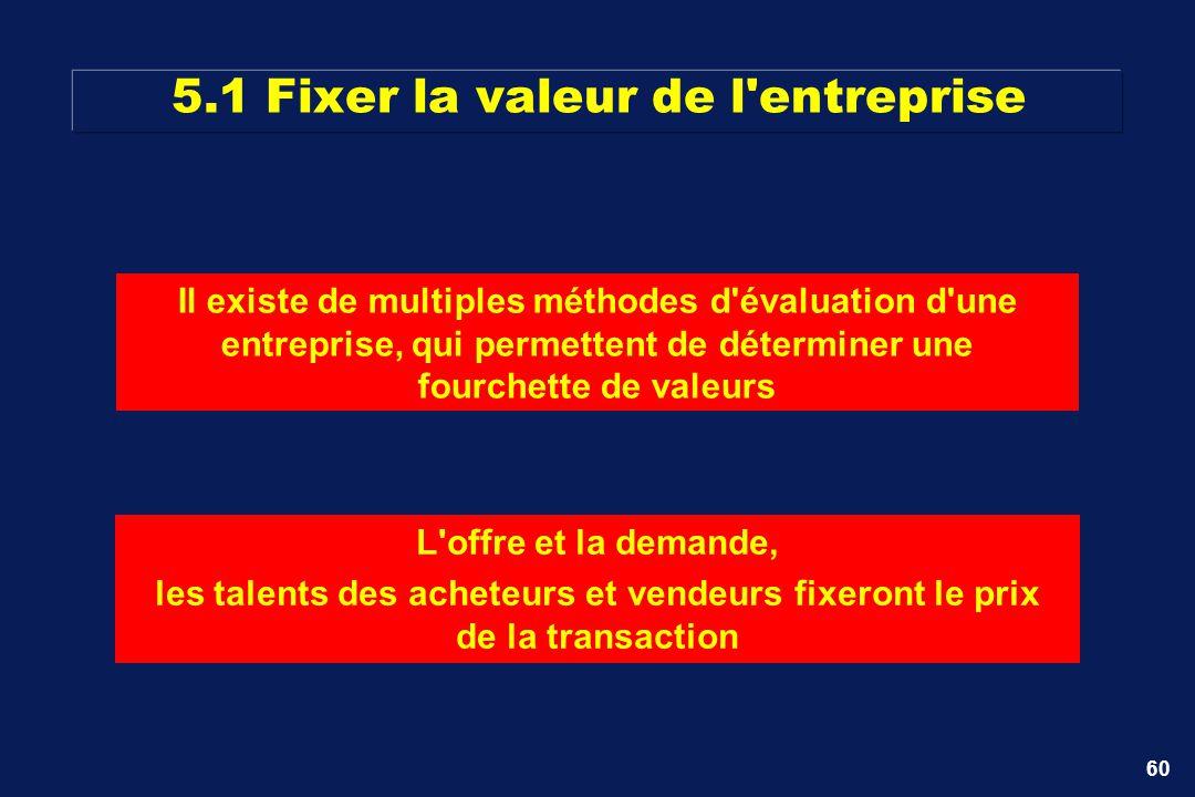 5.1 Fixer la valeur de l entreprise