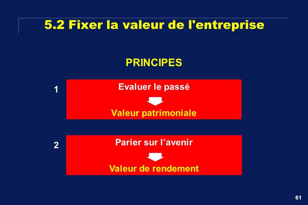 5.2 Fixer la valeur de l entreprise