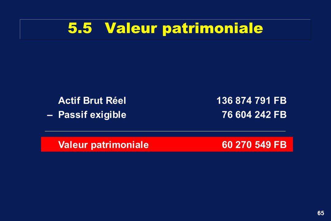 5.5 Valeur patrimoniale Actif Brut Réel 136 874 791 FB