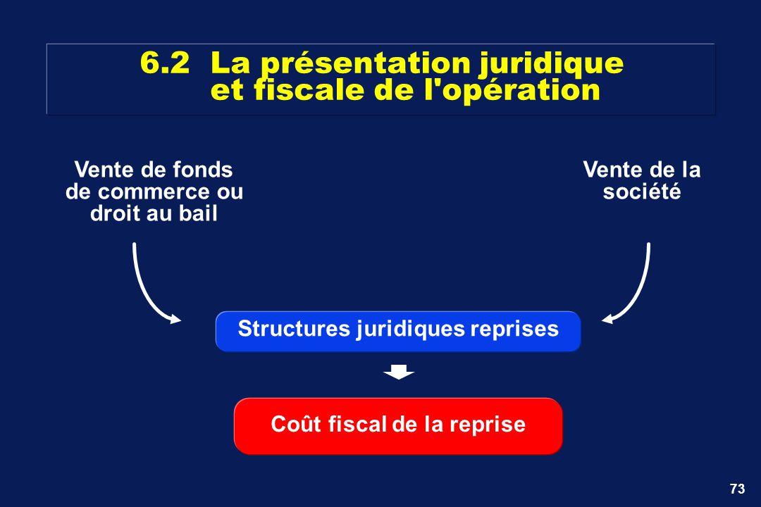6.2 La présentation juridique et fiscale de l opération