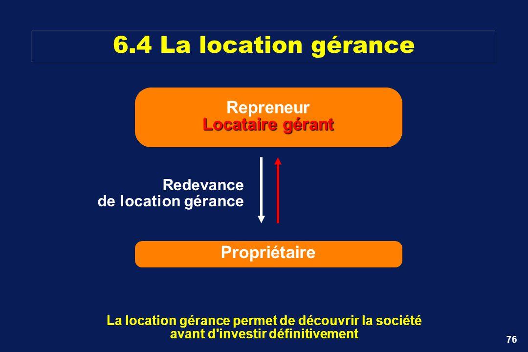 6.4 La location gérance Repreneur Repreneur Locataire gérant