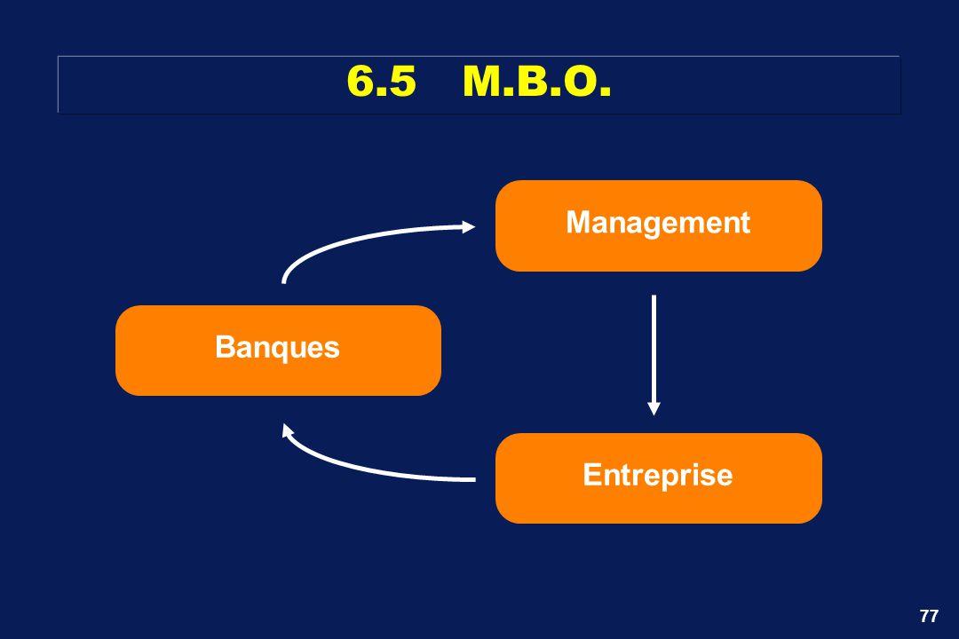 6.5 M.B.O. Management Banques Entreprise