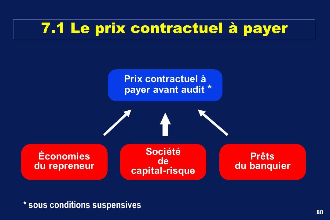 7.1 Le prix contractuel à payer