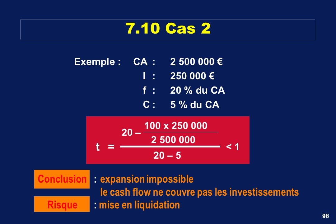 7.10 Cas 2 t = Conclusion : expansion impossible