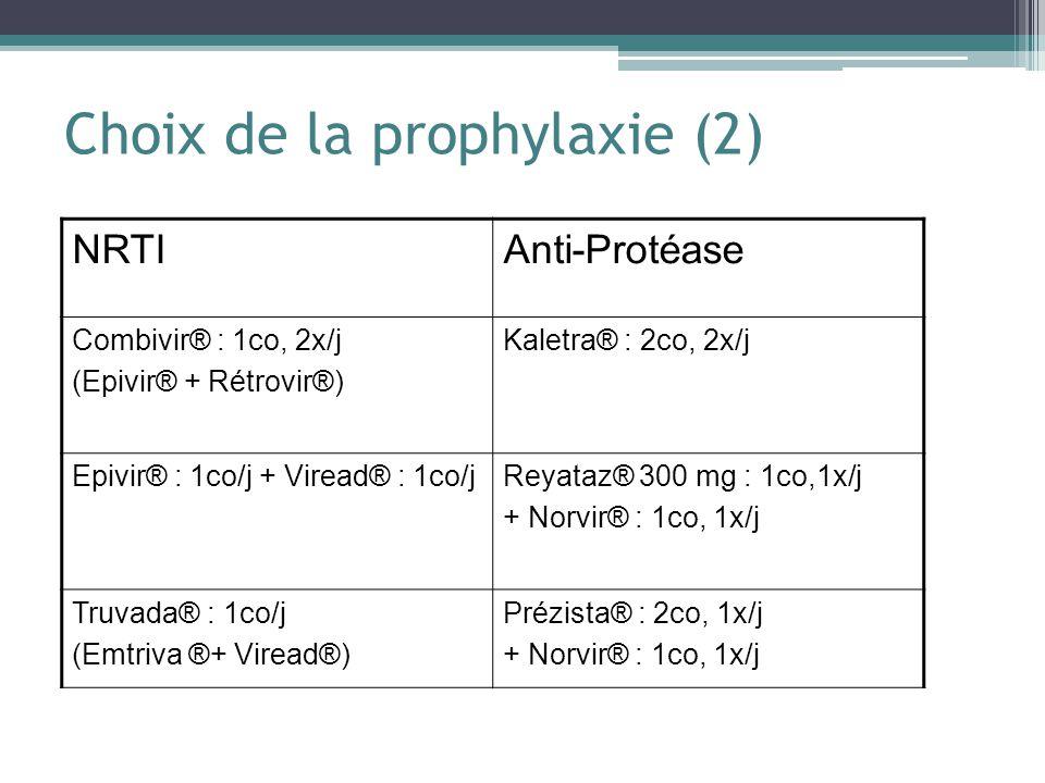 Choix de la prophylaxie (2)