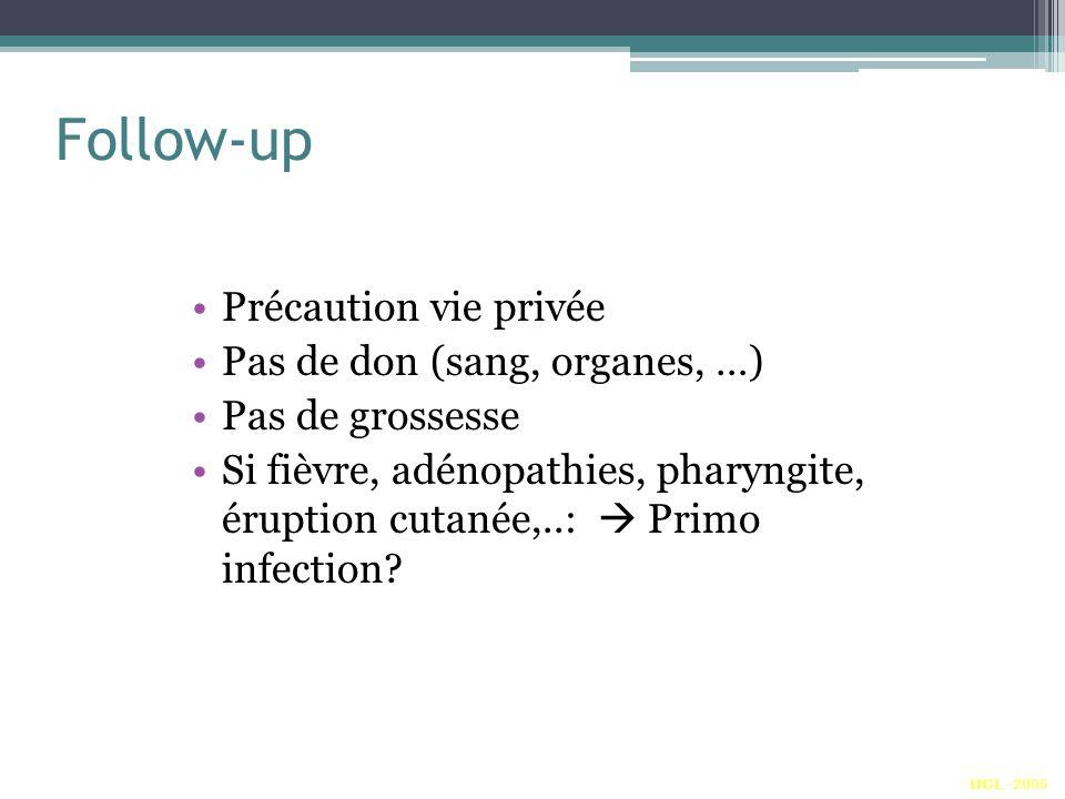 Follow-up Précaution vie privée Pas de don (sang, organes, …)