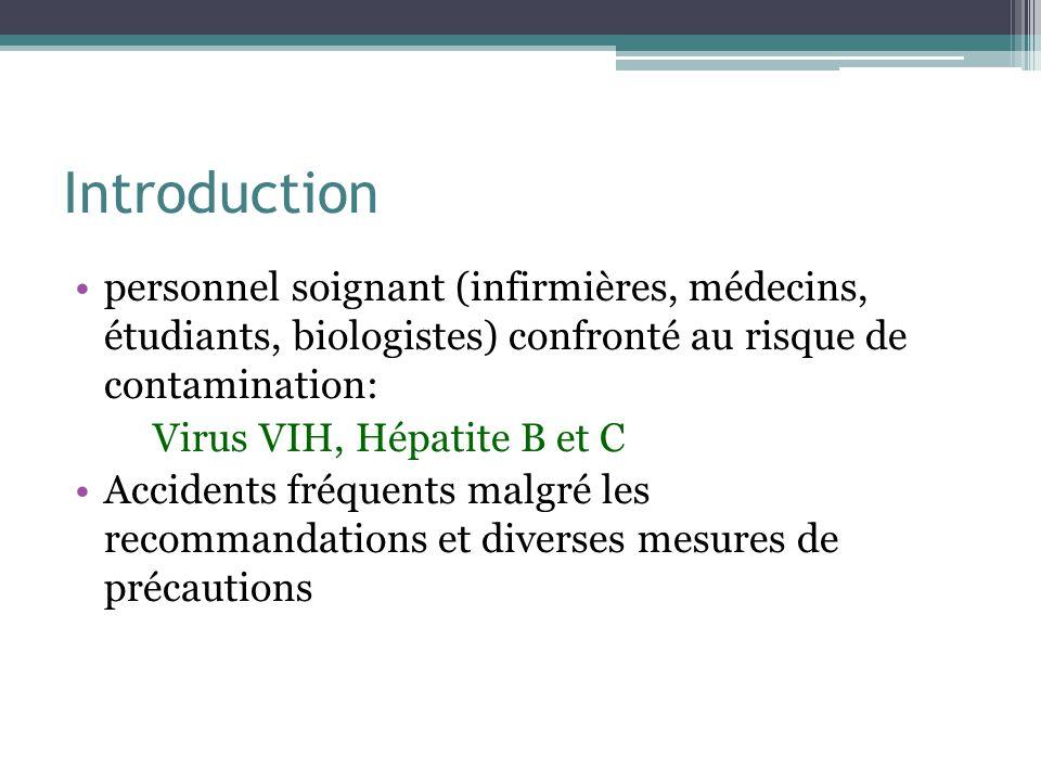 Introduction personnel soignant (infirmières, médecins, étudiants, biologistes) confronté au risque de contamination: