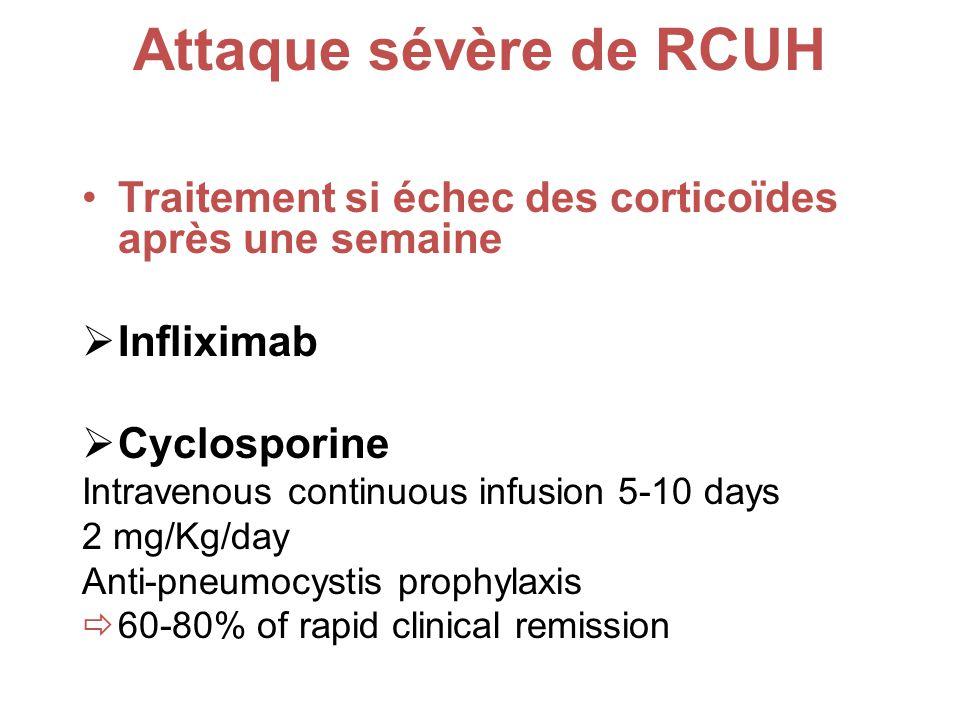 Attaque sévère de RCUH Traitement si échec des corticoïdes après une semaine. Infliximab. Cyclosporine.