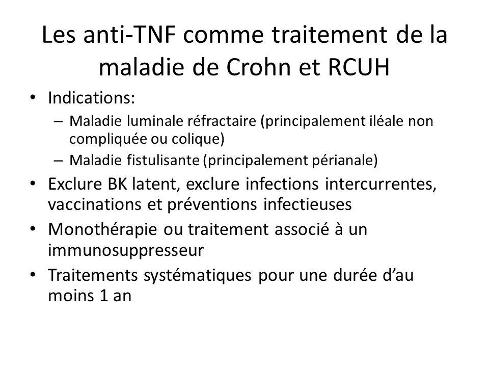 Les anti-TNF comme traitement de la maladie de Crohn et RCUH
