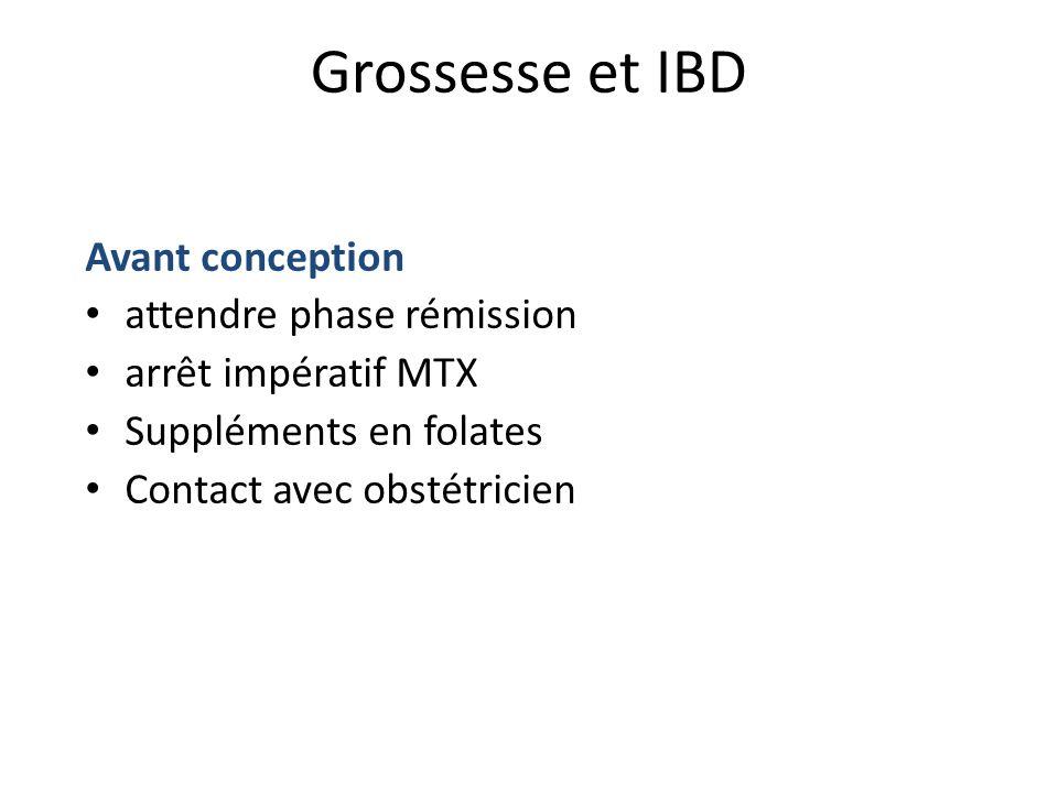 Grossesse et IBD Avant conception attendre phase rémission