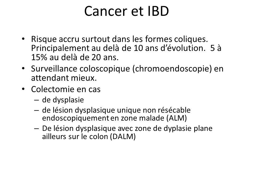 Cancer et IBD Risque accru surtout dans les formes coliques. Principalement au delà de 10 ans d'évolution. 5 à 15% au delà de 20 ans.