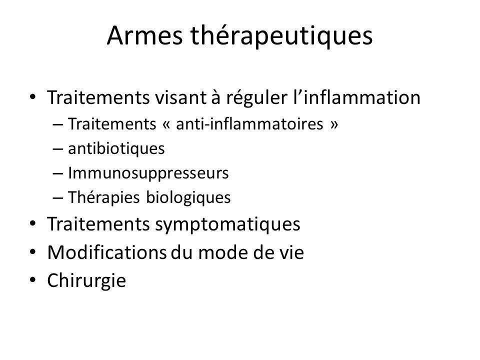 Armes thérapeutiques Traitements visant à réguler l'inflammation