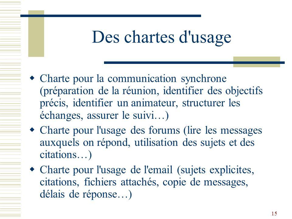 Des chartes d usage