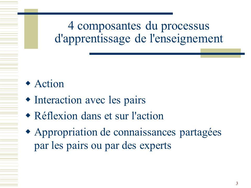 4 composantes du processus d apprentissage de l enseignement