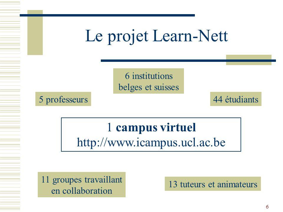 6 institutions belges et suisses