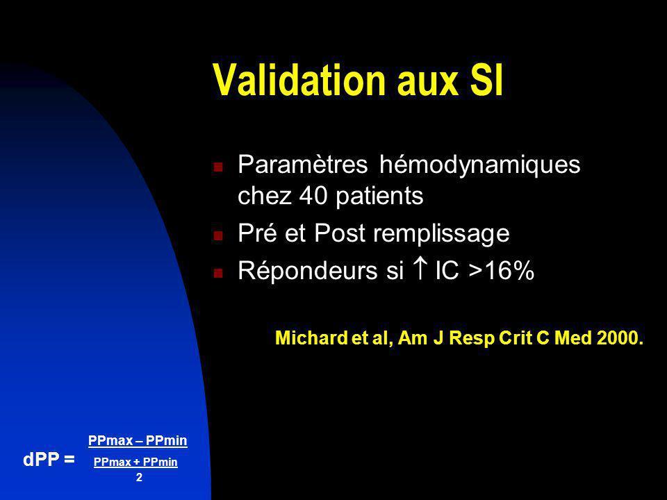 Validation aux SI Paramètres hémodynamiques chez 40 patients