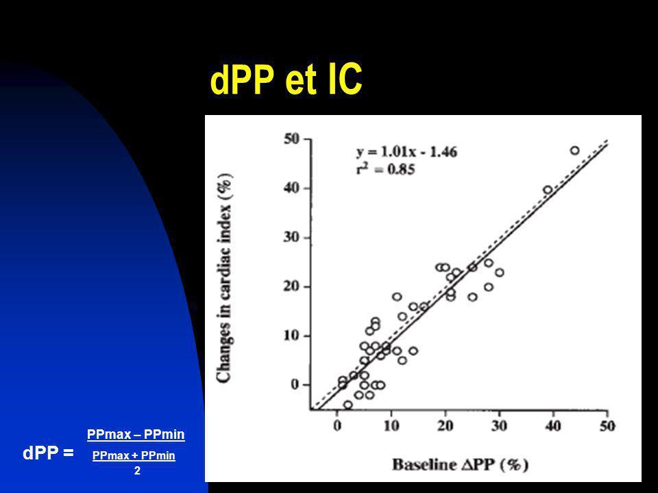 dPP et IC