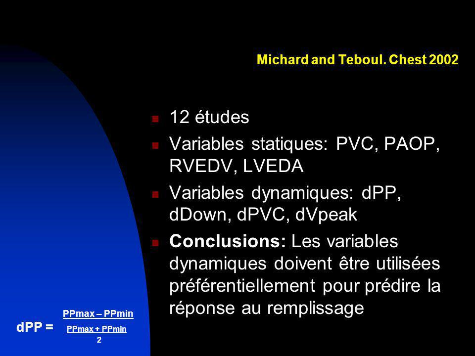Michard and Teboul. Chest 2002