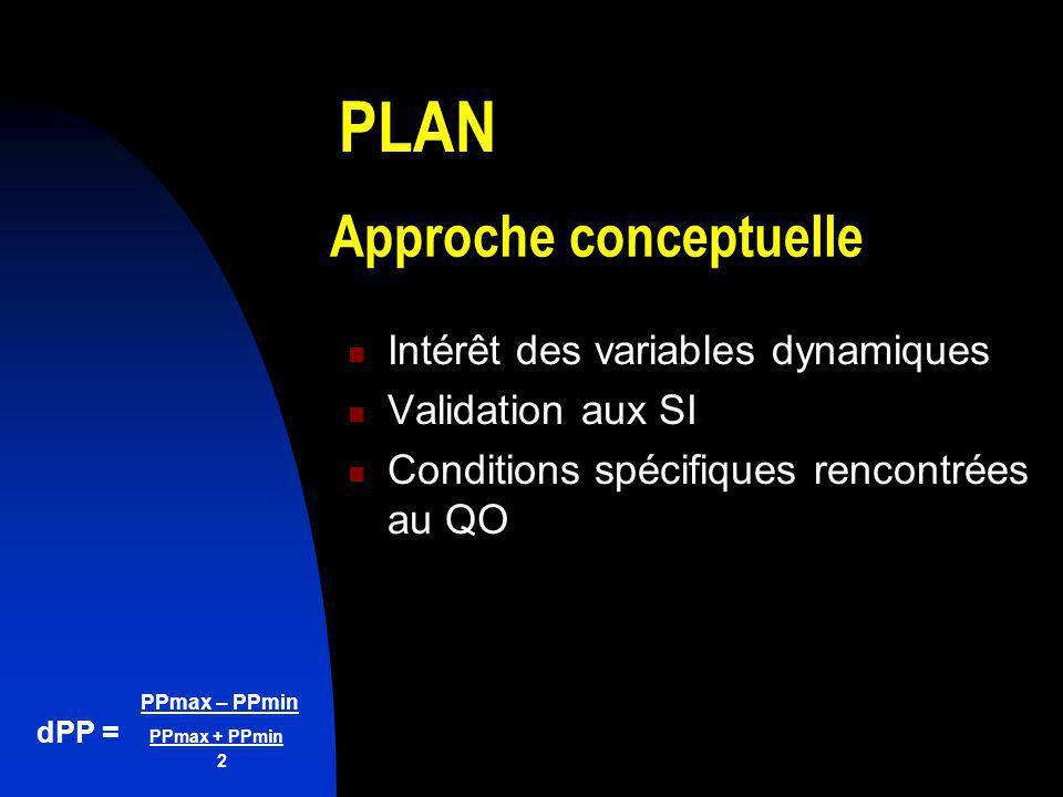 PLAN Approche conceptuelle Intérêt des variables dynamiques