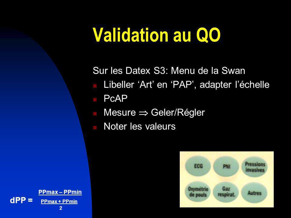 Validation au QO Sur les Datex S3: Menu de la Swan