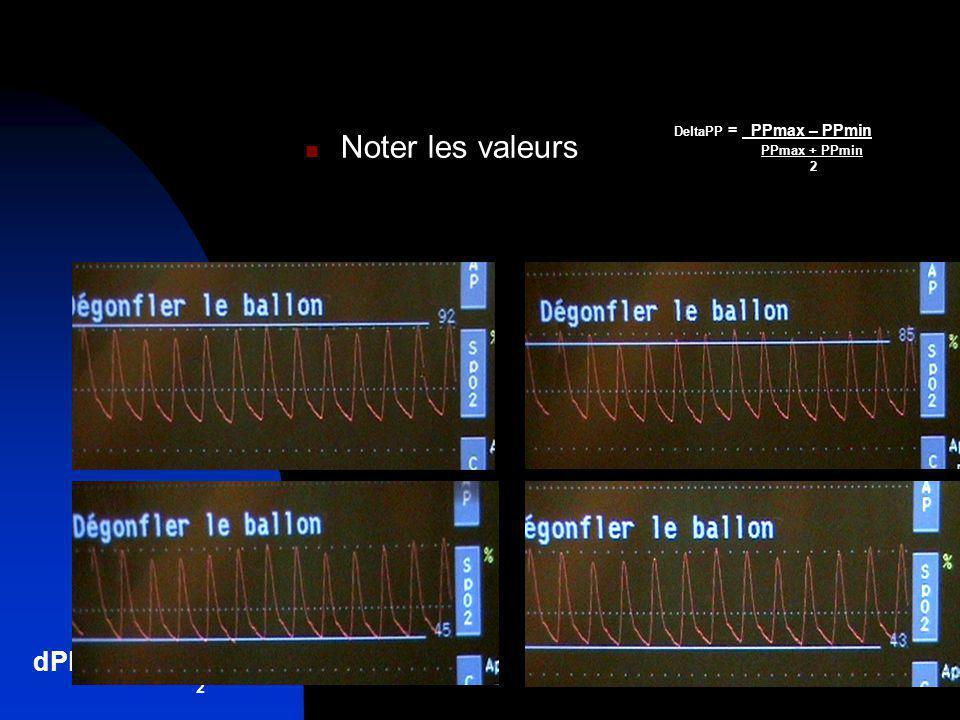 DeltaPP = PPmax – PPmin PPmax + PPmin 2 Noter les valeurs