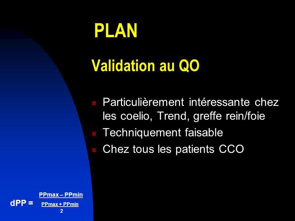 PLAN Validation au QO. Particulièrement intéressante chez les coelio, Trend, greffe rein/foie. Techniquement faisable.