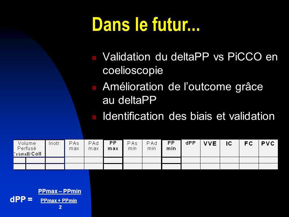Dans le futur... Validation du deltaPP vs PiCCO en coelioscopie